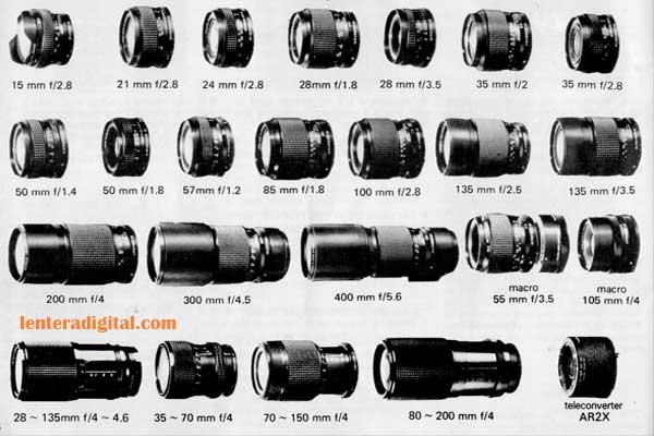 Lensa Kamera DSLR Menurut Focal Length