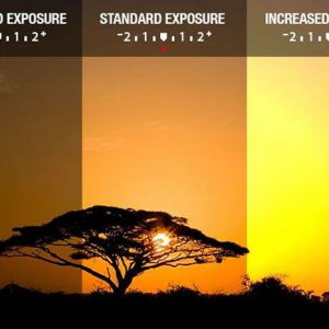 Exposure dalam Fotografi